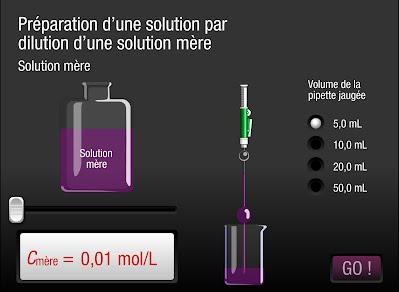 http://ghostyd.free.fr/ressources1ereS/C5%20Changement%20de%20couleur%20et%20r%C3%A9action%20chimique/5-dilution.swf