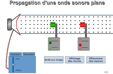 http://www.ostralo.net/3_animations/swf/onde_sonore_plane.swf