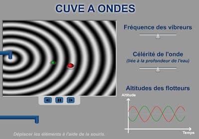 http://www.ostralo.net/3_animations/swf/cuve_ondes_circulaires.swf