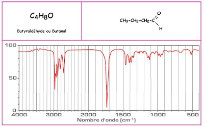 http://www.unice.fr/cdiec/cours/infra_rouge_FT/observer/spectrotheque/aldehydes.htm