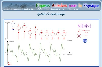 http://www.sciences.univ-nantes.fr/sites/genevieve_tulloue/Ondes/general/synthese.html