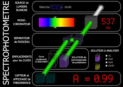 http://www.ostralo.net/3_animations/swf/spectro.swf
