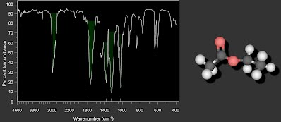 http://www.rsc.org/learn-chemistry/collections/spectroscopy/Content/FileRepository/IR/Interactive%20spectrum_6.swf