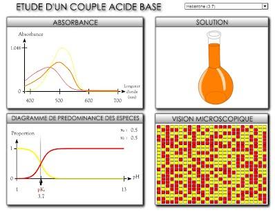 http://master-analyse-controle-inscription.univ-lyon1.fr/documents/simulation/index.html