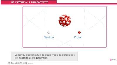 http://www.cea.fr/jeunes/mediatheque/animations-flash/radioactivite/de-l-atome-a-la-radioactivite