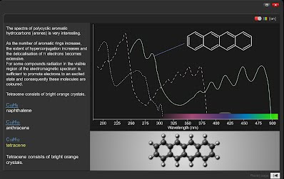 http://www.rsc.org/learn-chemistry/collections/spectroscopy/Content/FileRepository/UVVis/tetracene_14.swf