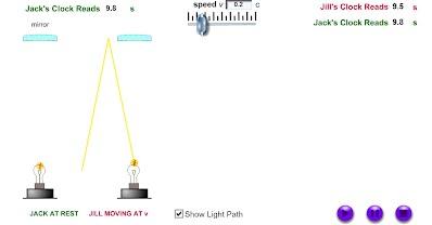 http://galileoandeinstein.physics.virginia.edu/more_stuff/flashlets/lightclock.swf