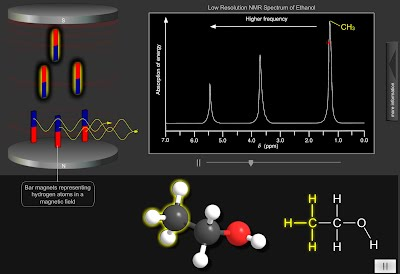 http://www.rsc.org/learn-chemistry/collections/spectroscopy/Content/FileRepository/NMR/NMR%20005.swf