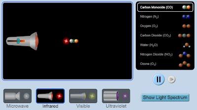 https://phet.colorado.edu/sims/html/molecules-and-light/latest/molecules-and-light_en.html