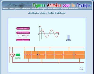 http://www.sciences.univ-nantes.fr/sites/genevieve_tulloue/Meca/Charges/linac.html