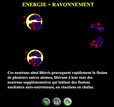 http://clemspcreims.free.fr/Simulation/fission.swf