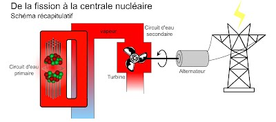 http://controverses.sciences-po.fr/archive/nucleaire/flash/fission.swf