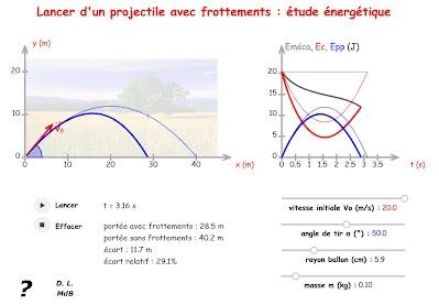 http://scphysiques.free.fr/TS/physiqueTS/Paraboliquefrottements.swf
